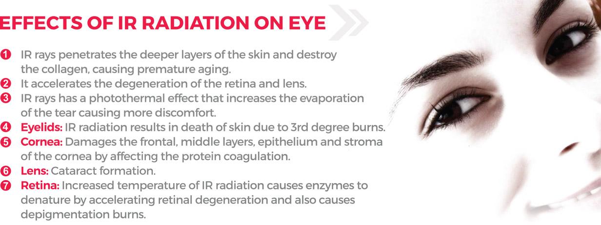Effects of IR Radiation on Eye