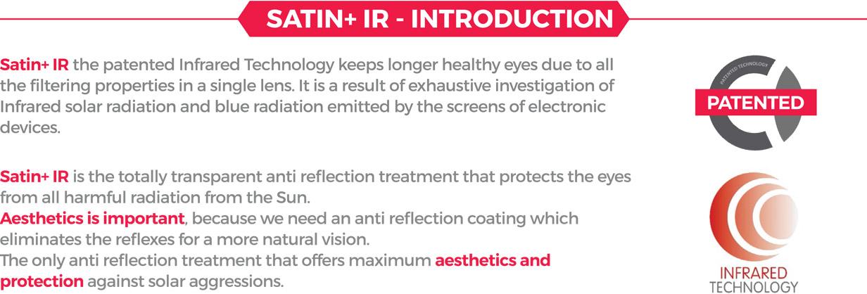 Satin Plus IR Introduction